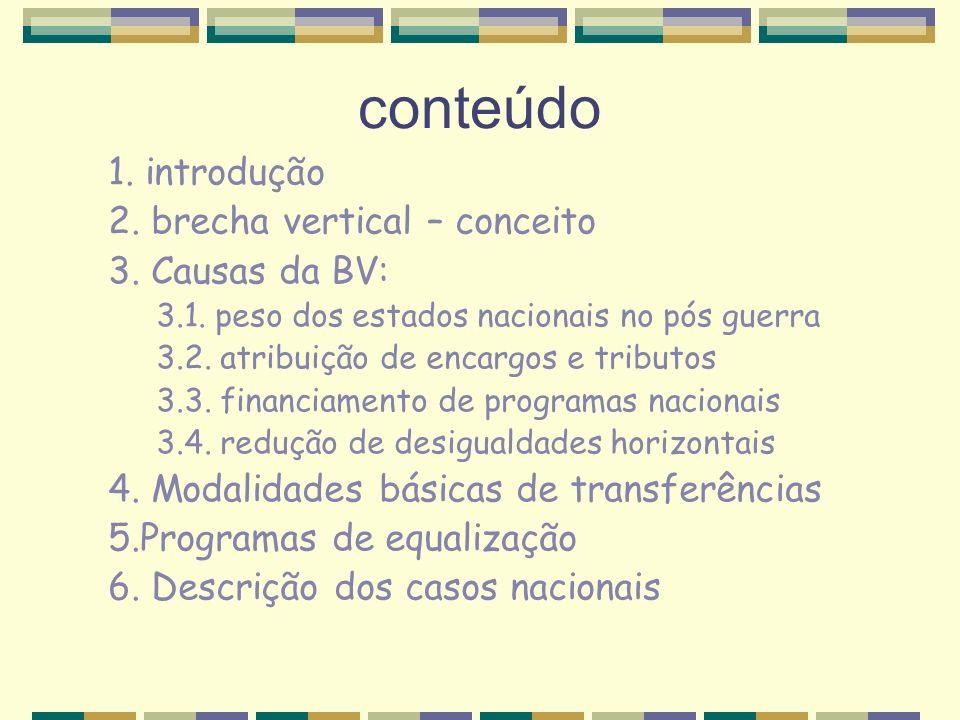 conteúdo 1. introdução 2. brecha vertical – conceito 3. Causas da BV: