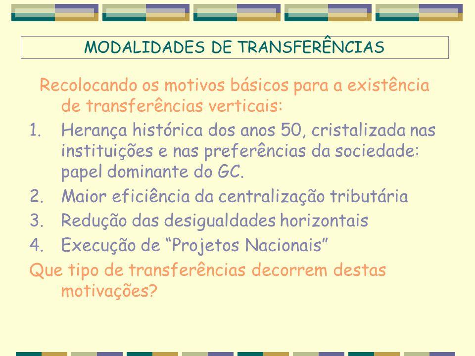 MODALIDADES DE TRANSFERÊNCIAS