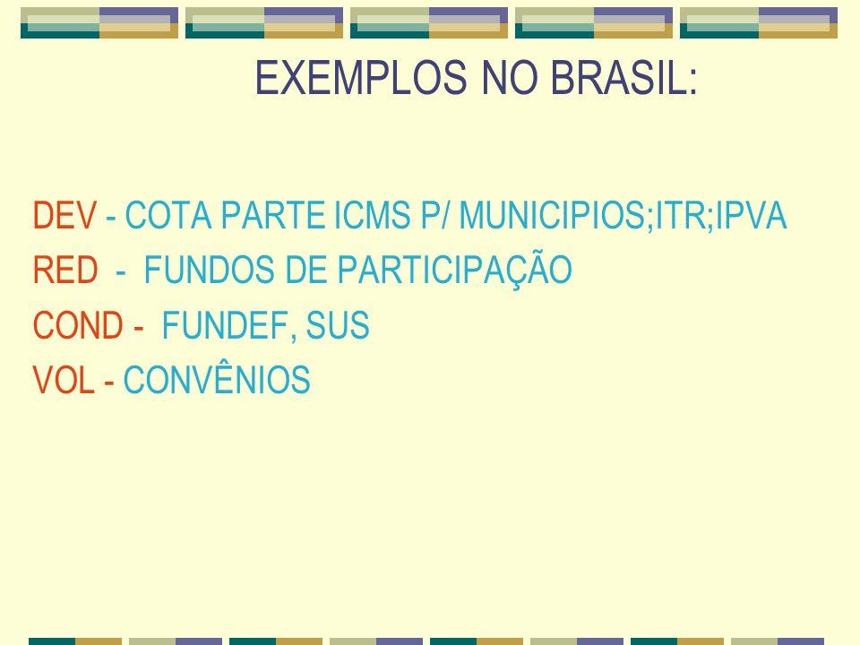 EXEMPLOS NO BRASIL: DEV - COTA PARTE ICMS P/ MUNICIPIOS;ITR;IPVA