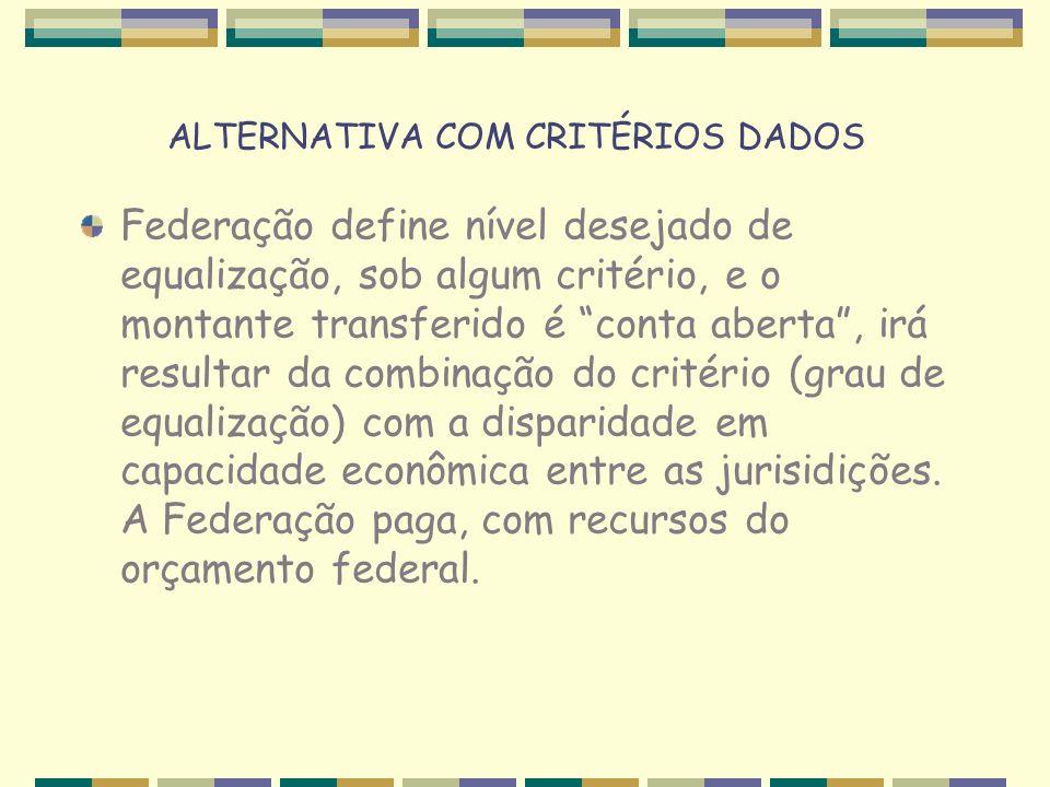 ALTERNATIVA COM CRITÉRIOS DADOS