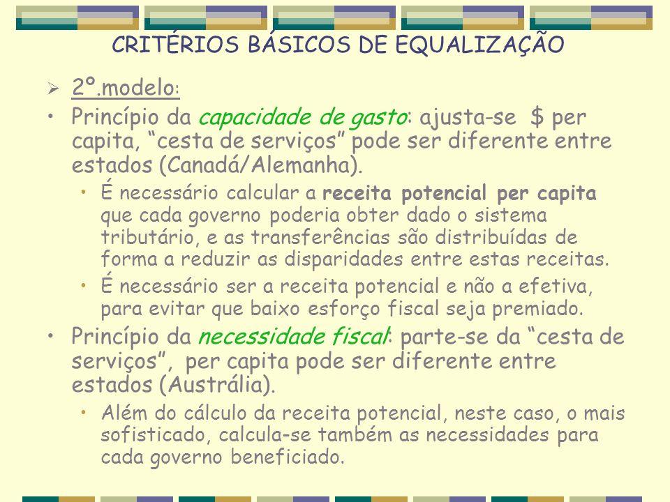 CRITÉRIOS BÁSICOS DE EQUALIZAÇÃO