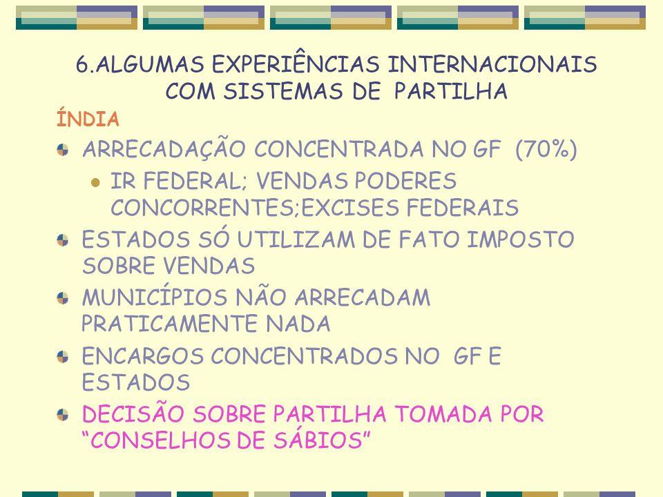 6.ALGUMAS EXPERIÊNCIAS INTERNACIONAIS COM SISTEMAS DE PARTILHA