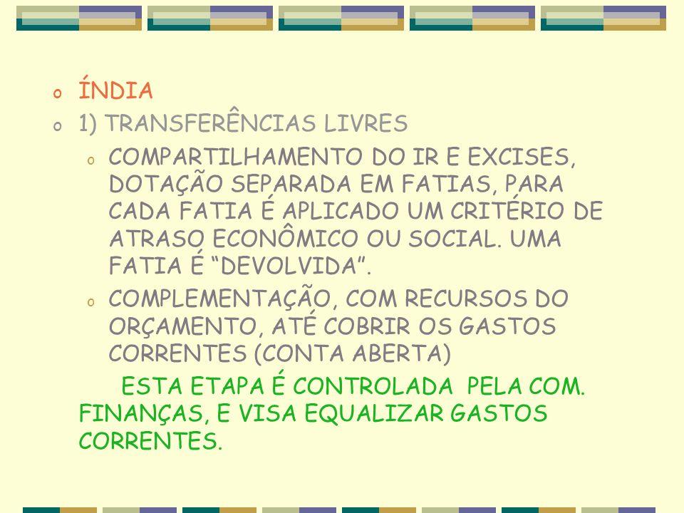 ÍNDIA 1) TRANSFERÊNCIAS LIVRES.