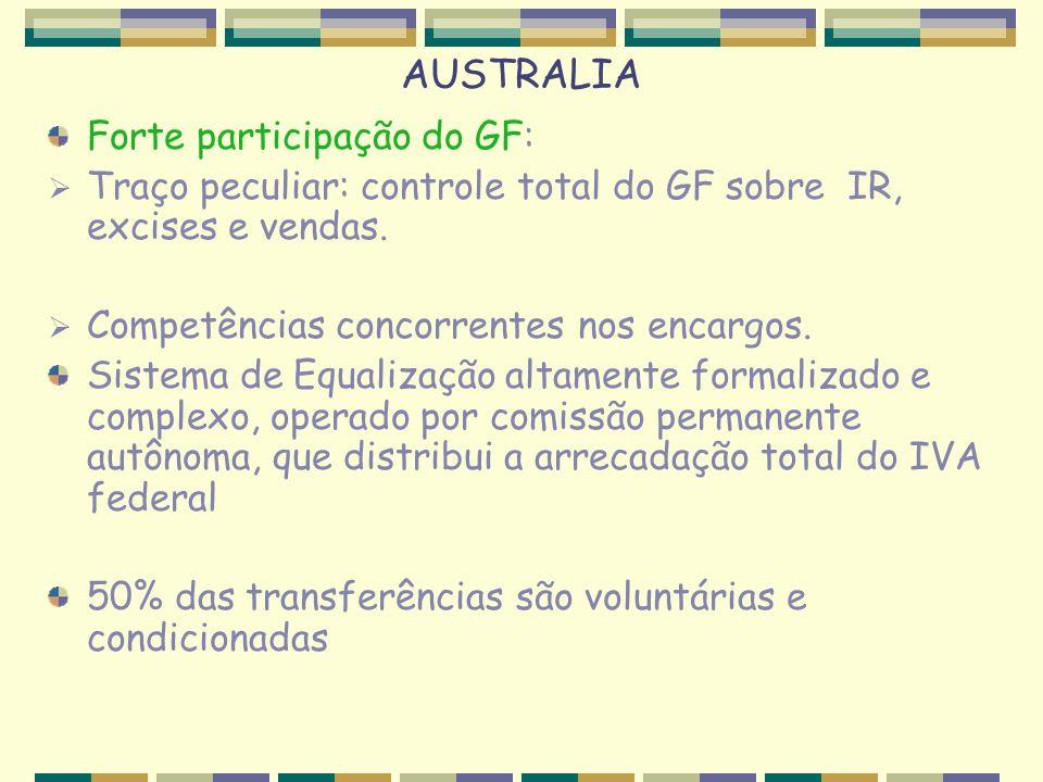 AUSTRALIA Forte participação do GF: