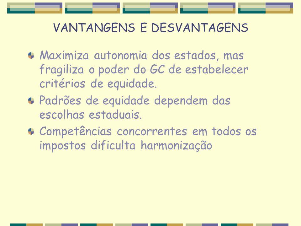 VANTANGENS E DESVANTAGENS