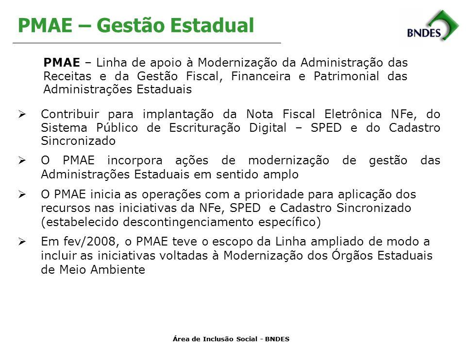 PMAE – Gestão Estadual