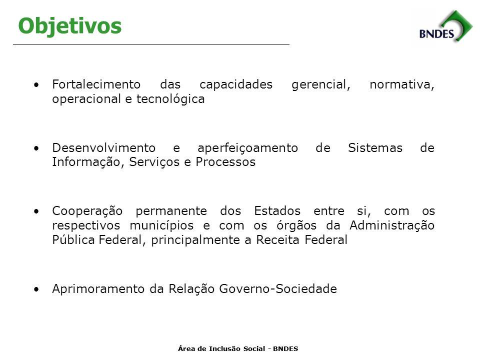 Objetivos Fortalecimento das capacidades gerencial, normativa, operacional e tecnológica.