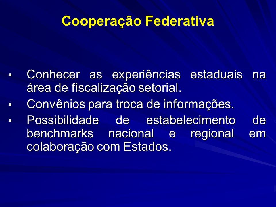 Cooperação Federativa