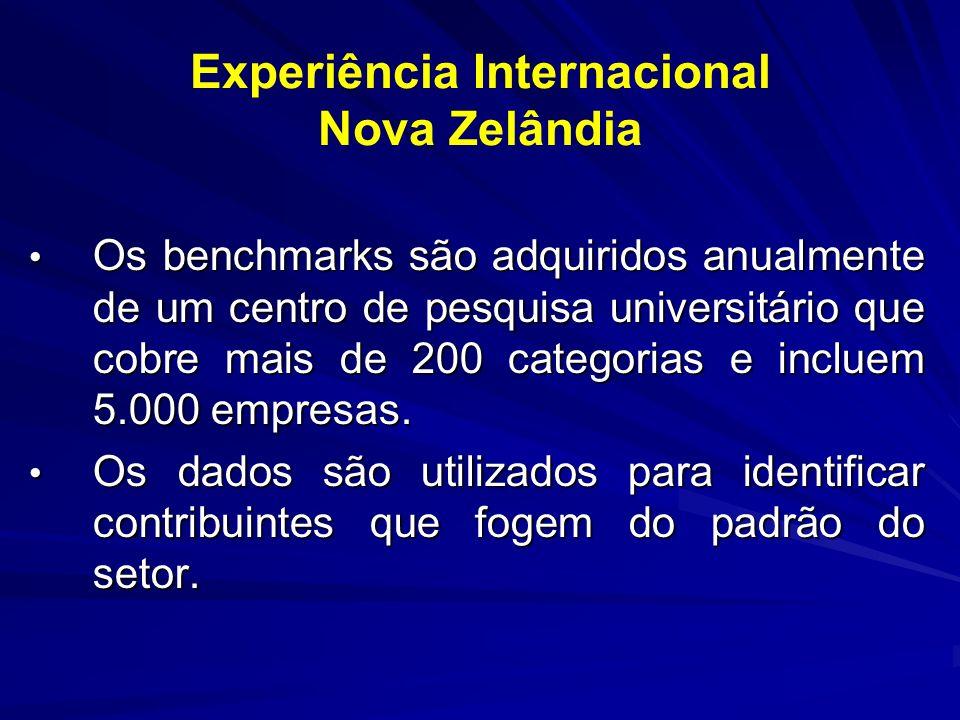 Experiência Internacional Nova Zelândia