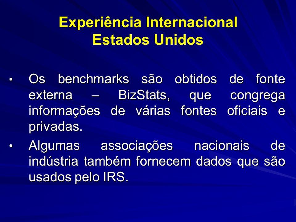 Experiência Internacional Estados Unidos