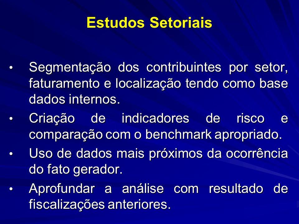 Estudos Setoriais Segmentação dos contribuintes por setor, faturamento e localização tendo como base dados internos.