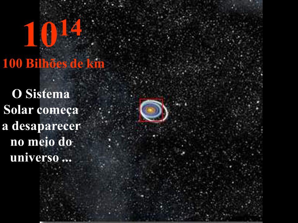 O Sistema Solar começa a desaparecer no meio do universo ...