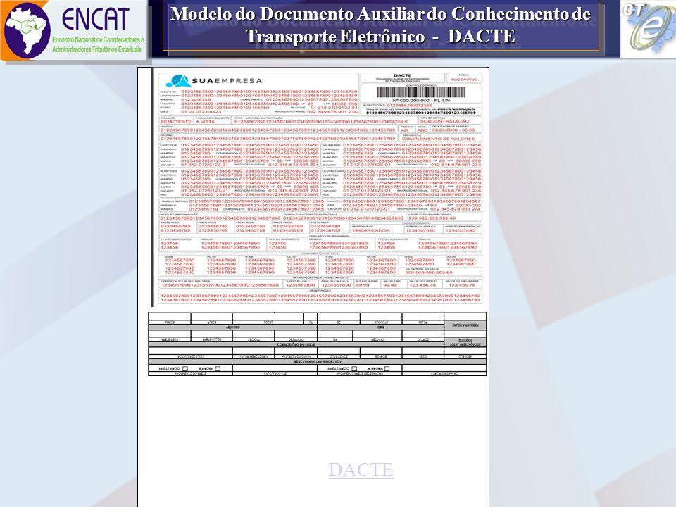 Modelo do Documento Auxiliar do Conhecimento de Transporte Eletrônico - DACTE