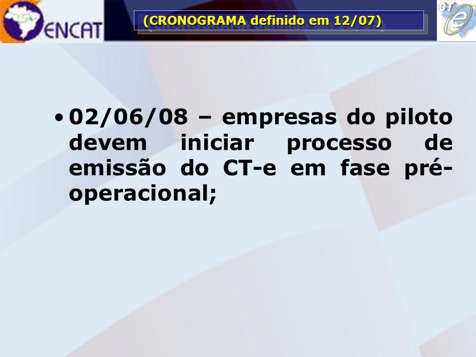 (CRONOGRAMA definido em 12/07)