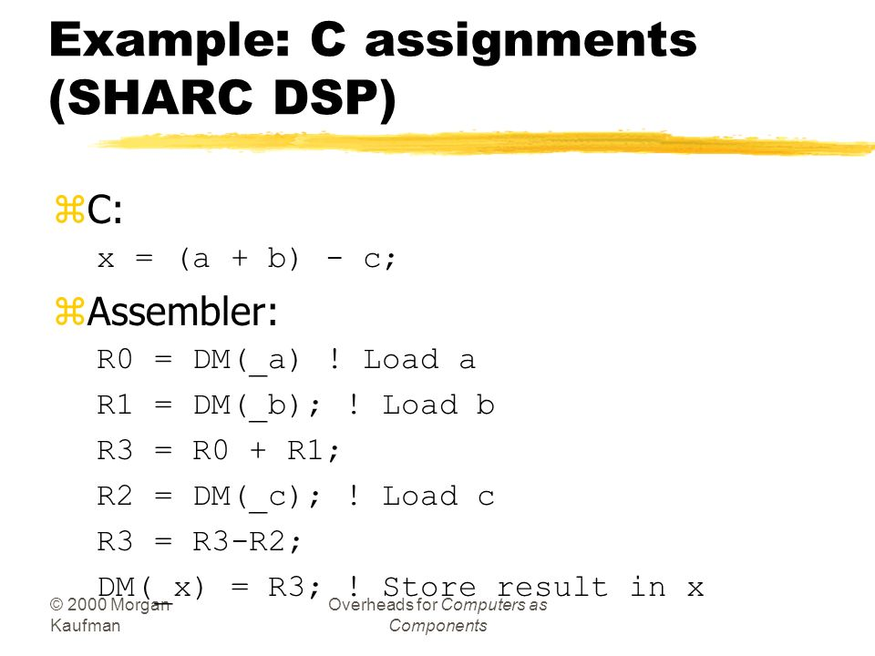 Example: C assignments (SHARC DSP)