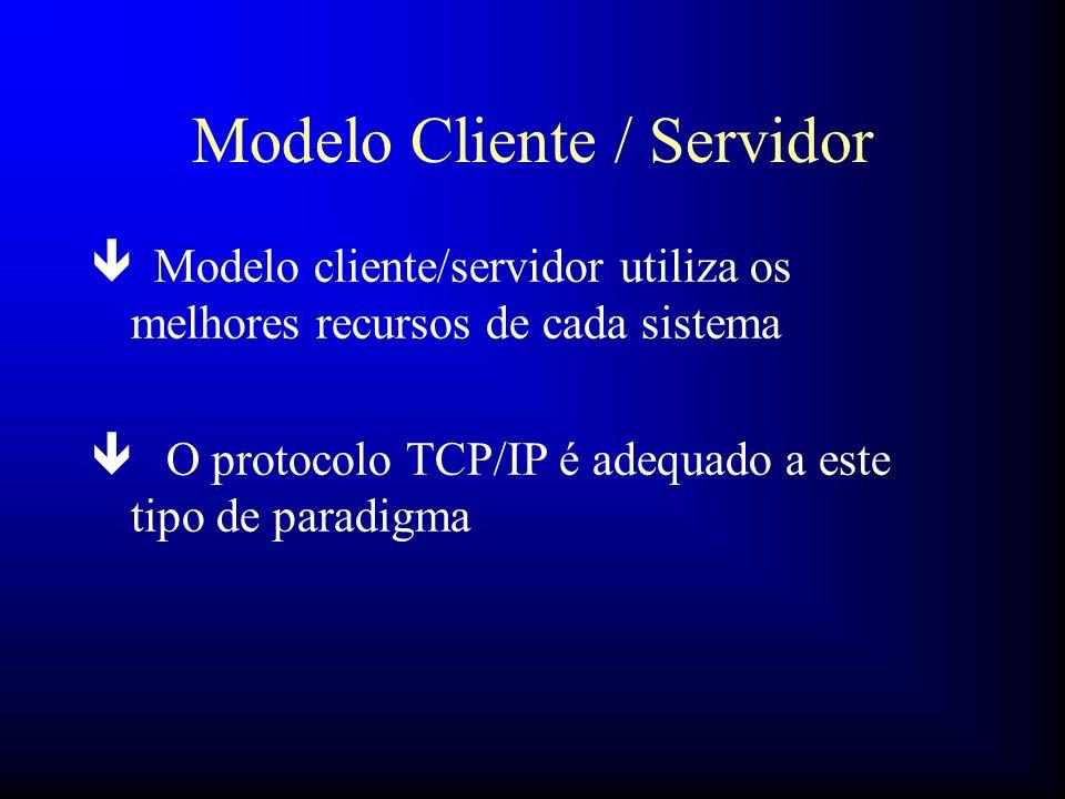 Modelo Cliente / Servidor