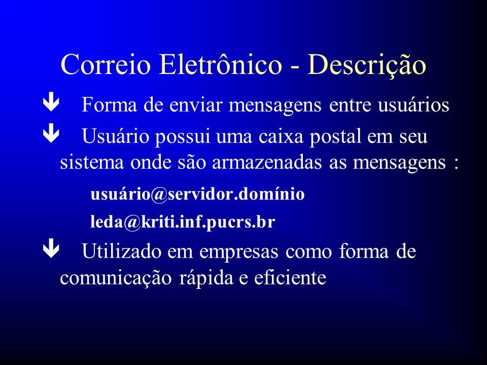 Correio Eletrônico - Descrição