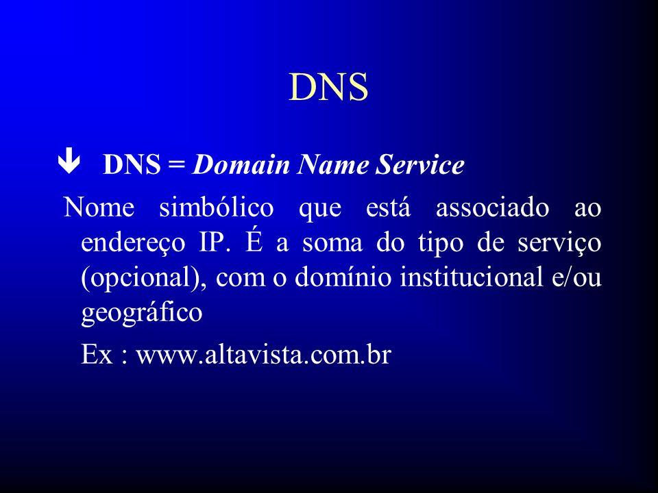 DNS DNS = Domain Name Service