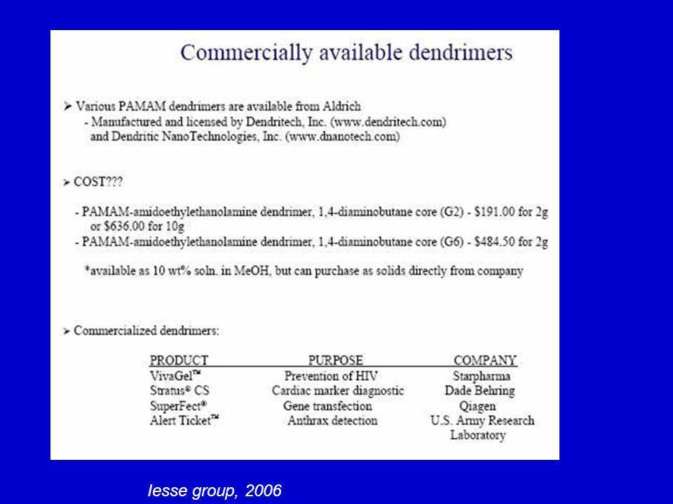 Iesse group, 2006
