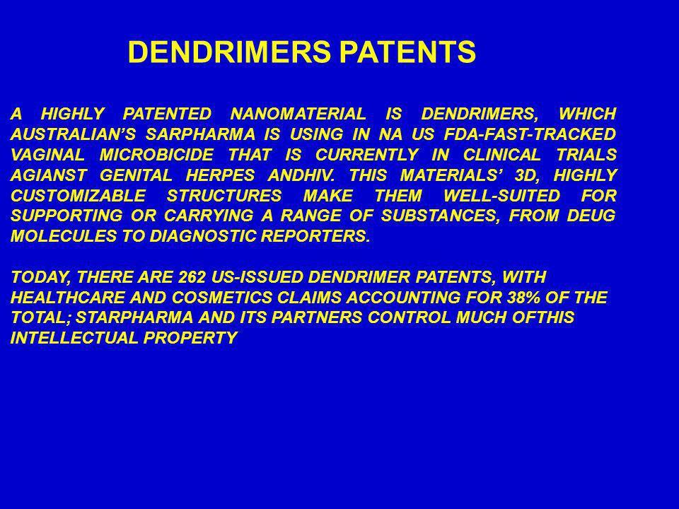 DENDRIMERS PATENTS