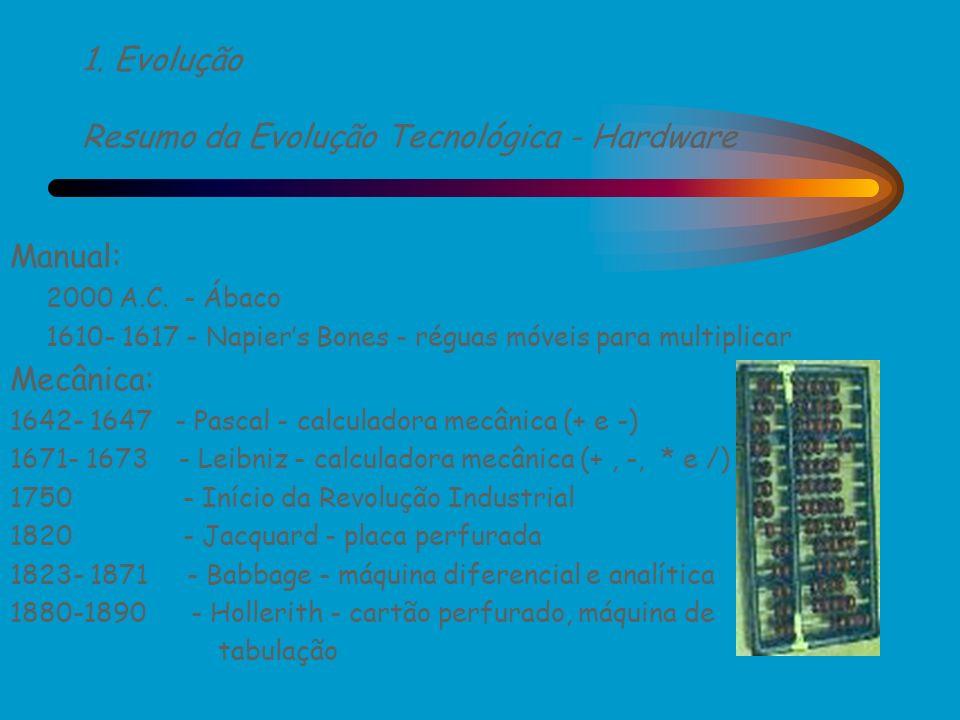 1. Evolução Resumo da Evolução Tecnológica - Hardware
