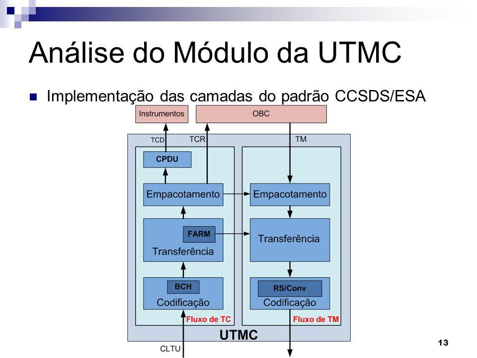 Análise do Módulo da UTMC