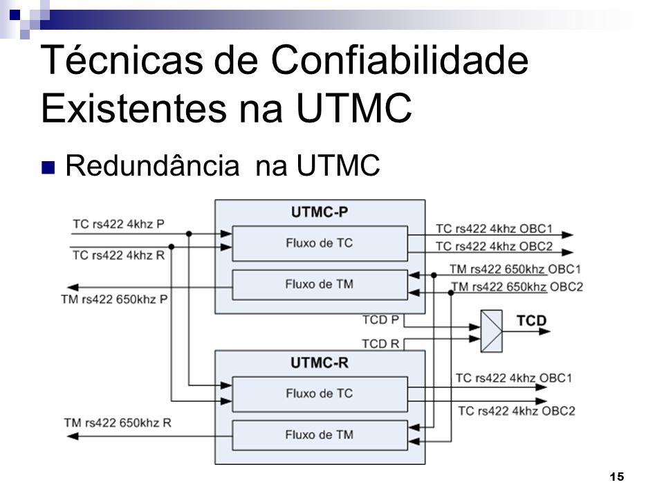 Técnicas de Confiabilidade Existentes na UTMC