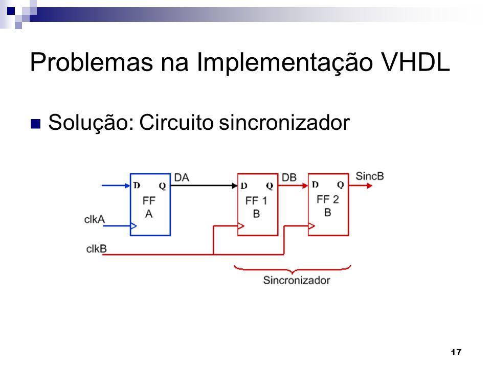 Problemas na Implementação VHDL