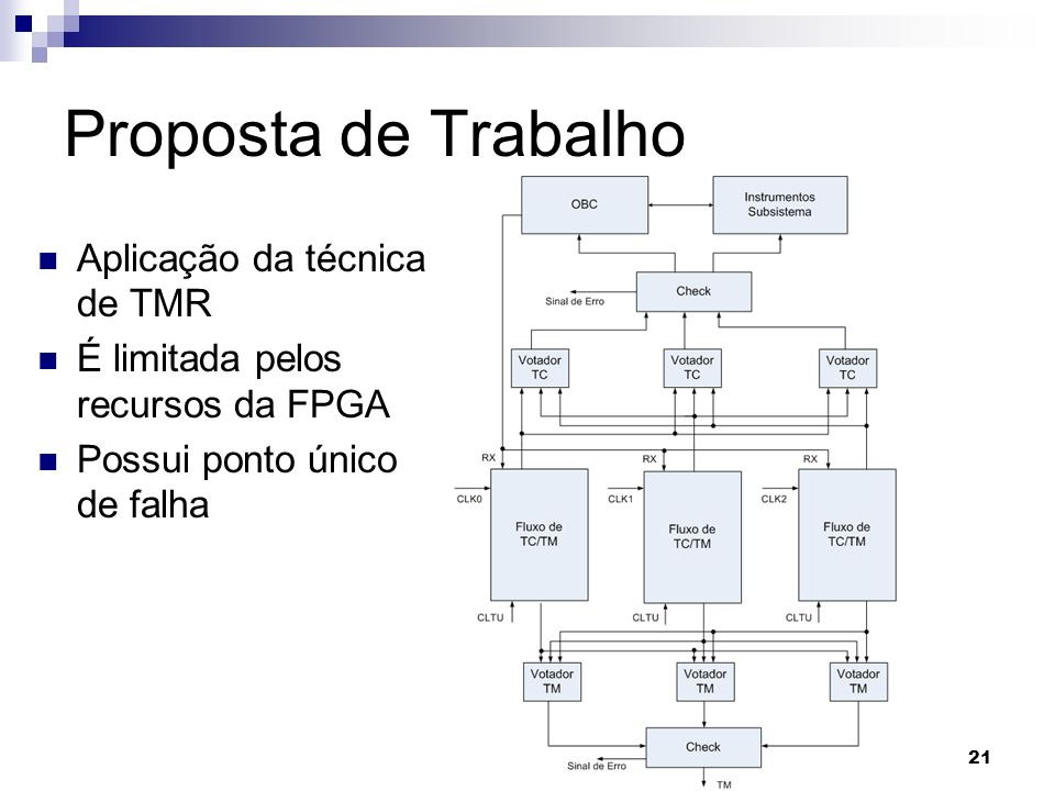 Proposta de Trabalho Aplicação da técnica de TMR