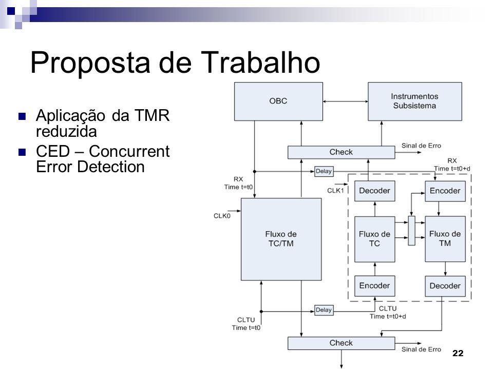 Proposta de Trabalho Aplicação da TMR reduzida