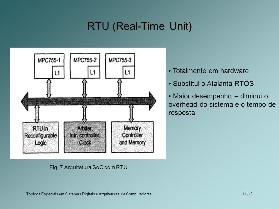 Fig. 7 Arquitetura SoC com RTU