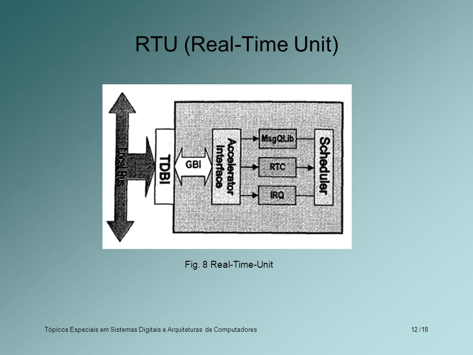 RTU (Real-Time Unit) Fig. 8 Real-Time-Unit