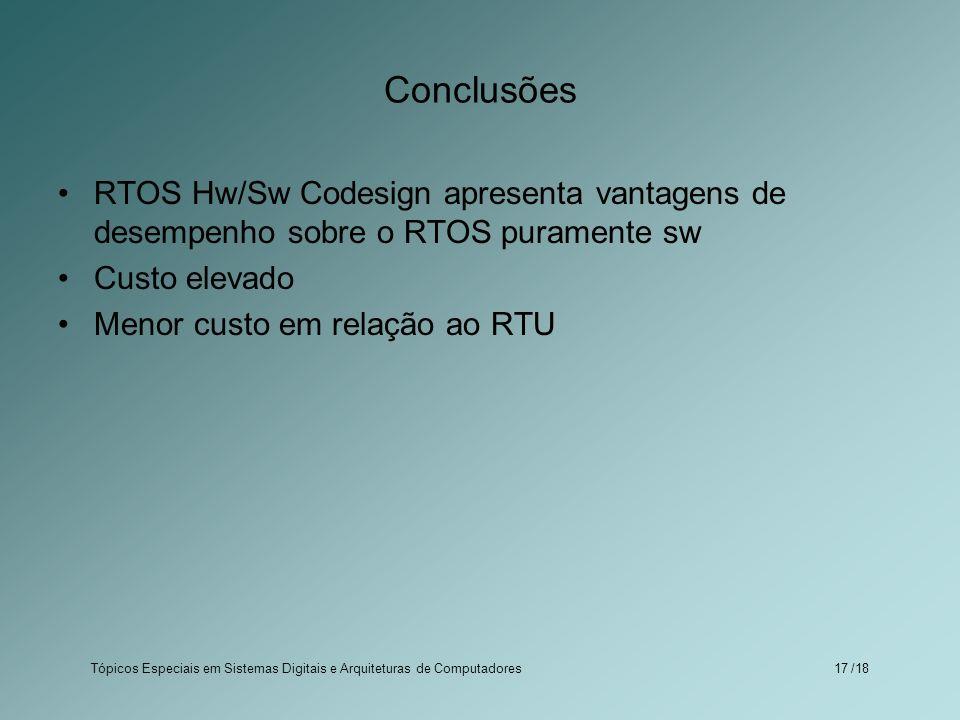 Conclusões RTOS Hw/Sw Codesign apresenta vantagens de desempenho sobre o RTOS puramente sw. Custo elevado.