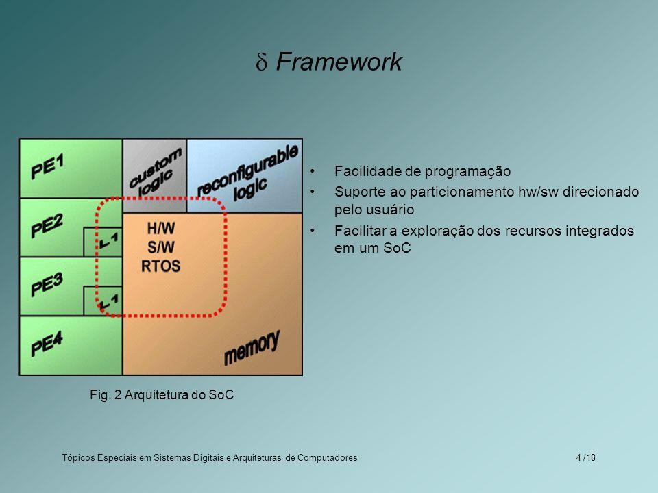  Framework Facilidade de programação