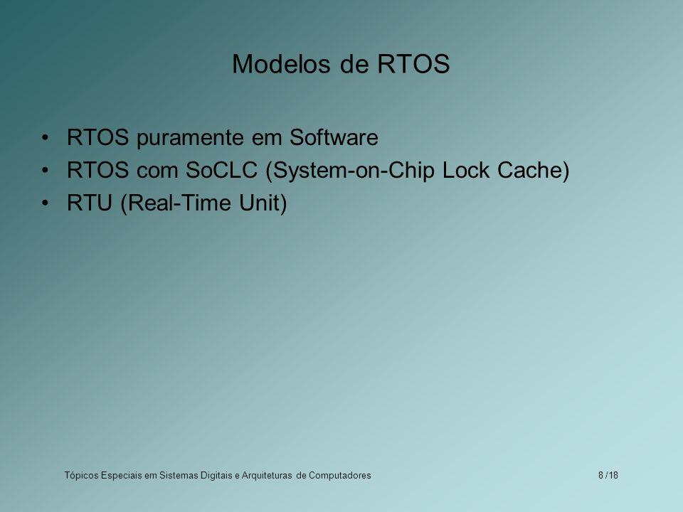 Modelos de RTOS RTOS puramente em Software