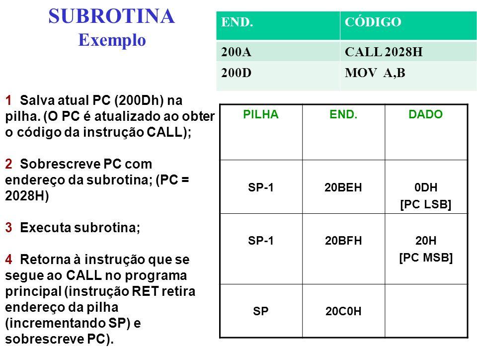 SUBROTINA Exemplo END. CÓDIGO 200A CALL 2028H 200D MOV A,B
