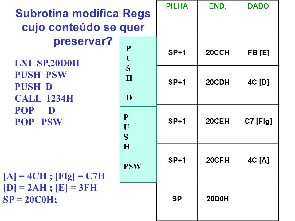 Subrotina modifica Regs cujo conteúdo se quer preservar