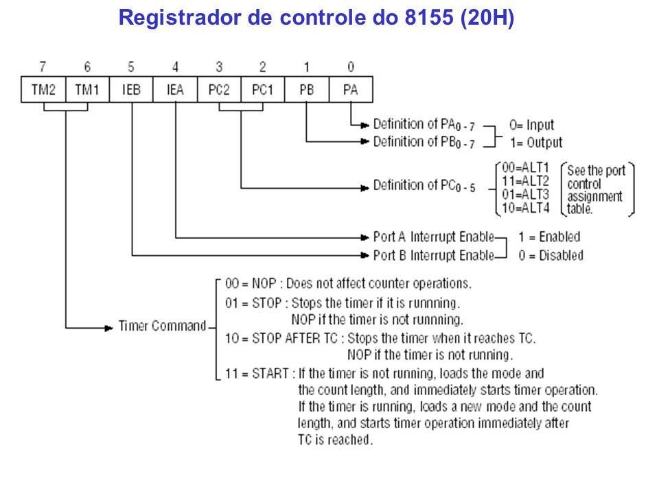 Registrador de controle do 8155 (20H)
