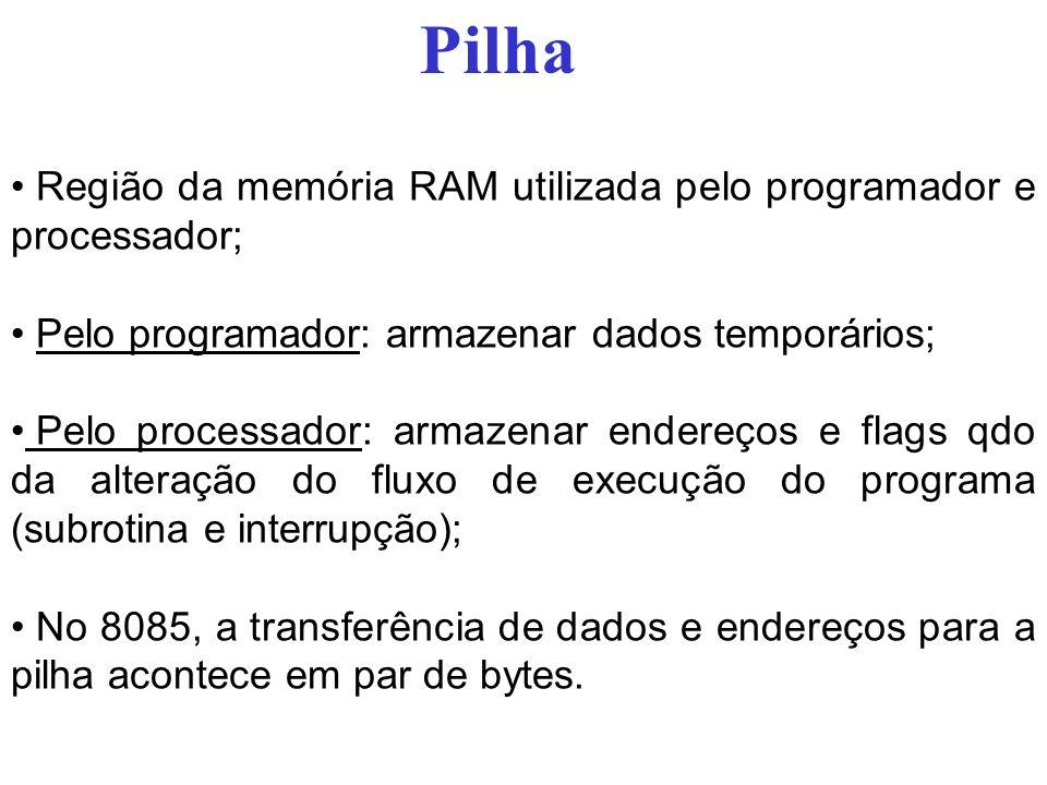 Pilha Região da memória RAM utilizada pelo programador e processador;