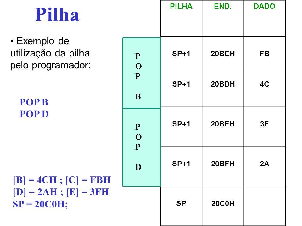 Pilha Exemplo de utilização da pilha pelo programador: POP B POP D