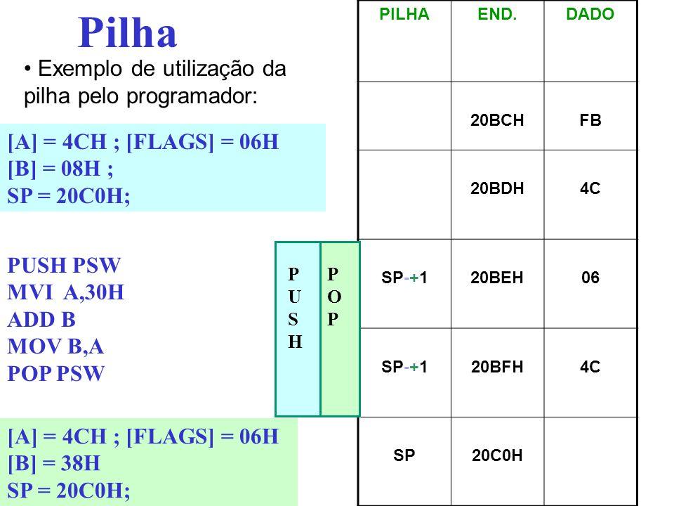 Pilha Exemplo de utilização da pilha pelo programador: