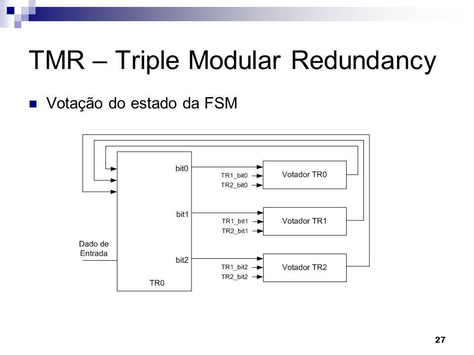 TMR – Triple Modular Redundancy