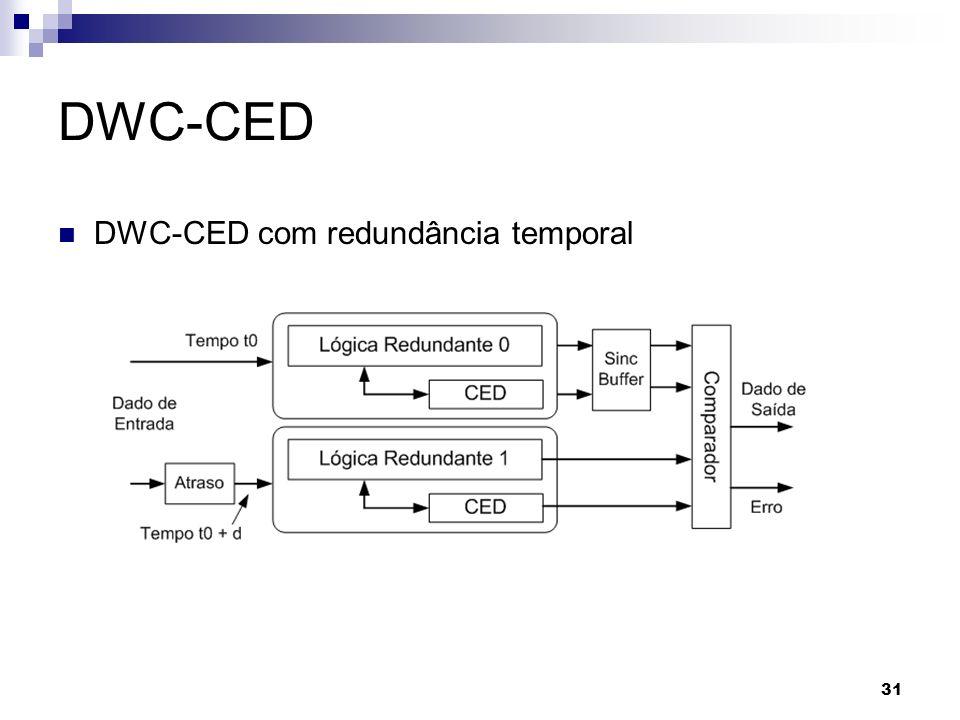 DWC-CED DWC-CED com redundância temporal