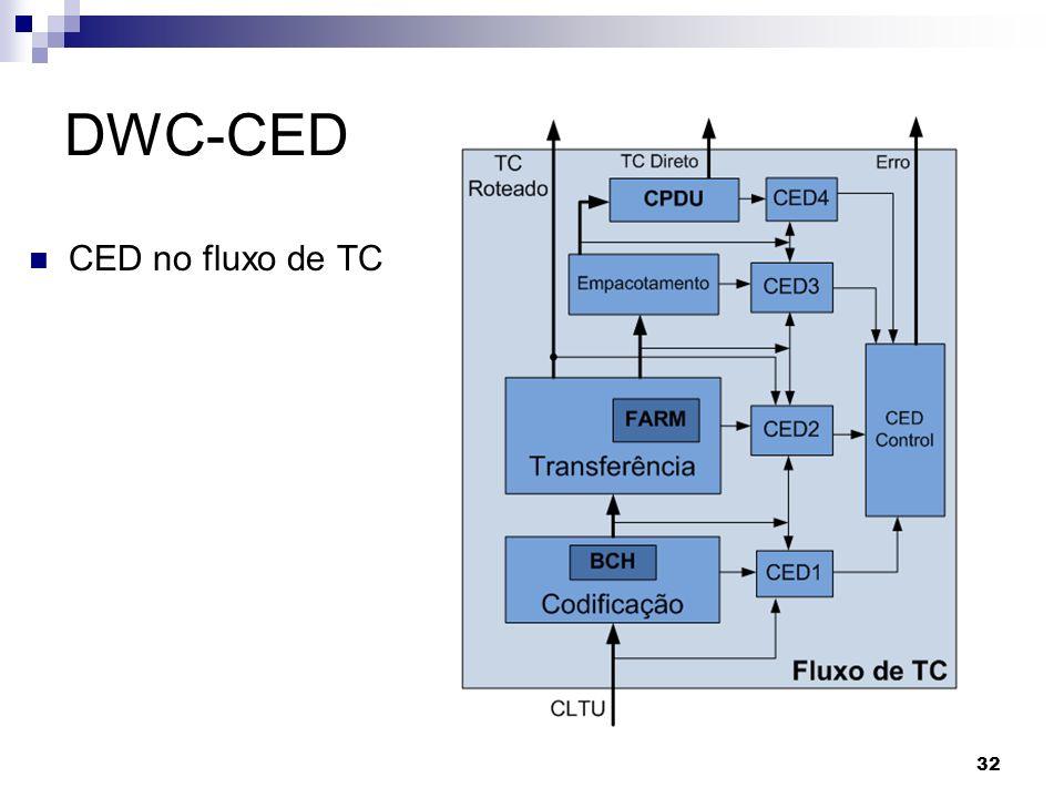 DWC-CED CED no fluxo de TC