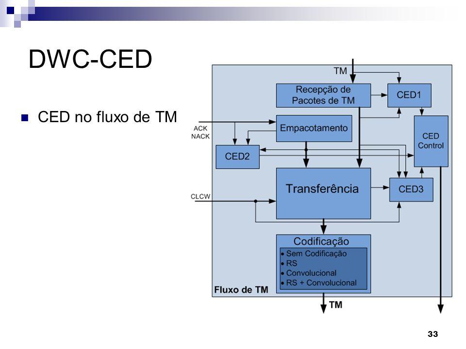 DWC-CED CED no fluxo de TM