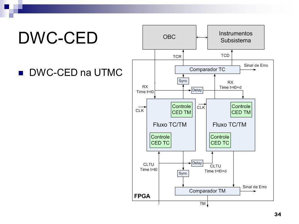 DWC-CED DWC-CED na UTMC