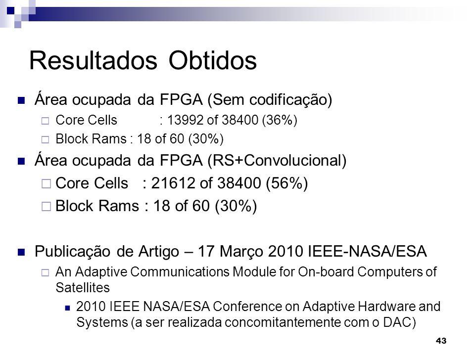 Resultados Obtidos Área ocupada da FPGA (Sem codificação)