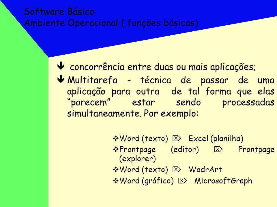 Software Básico Ambiente Operacional ( funções básicas)