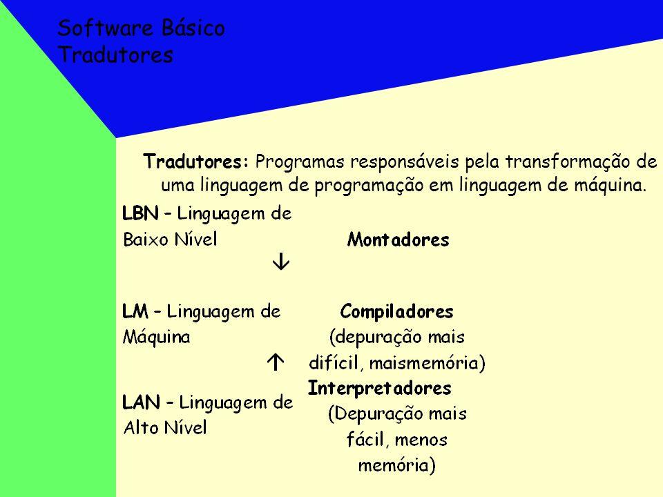 Software Básico Tradutores