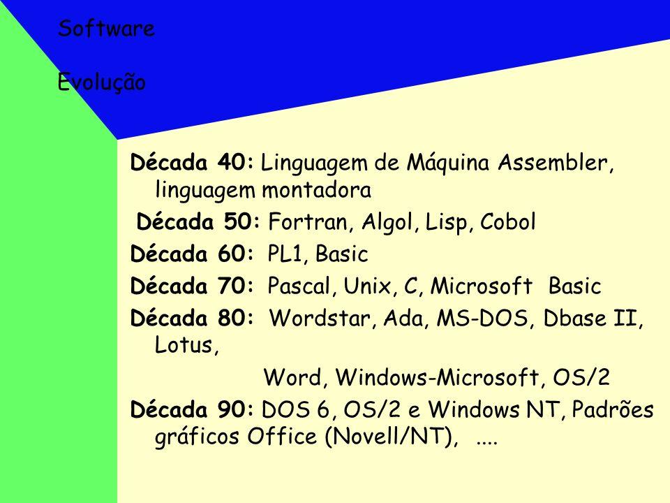 Software Evolução Década 40: Linguagem de Máquina Assembler, linguagem montadora. Década 50: Fortran, Algol, Lisp, Cobol.